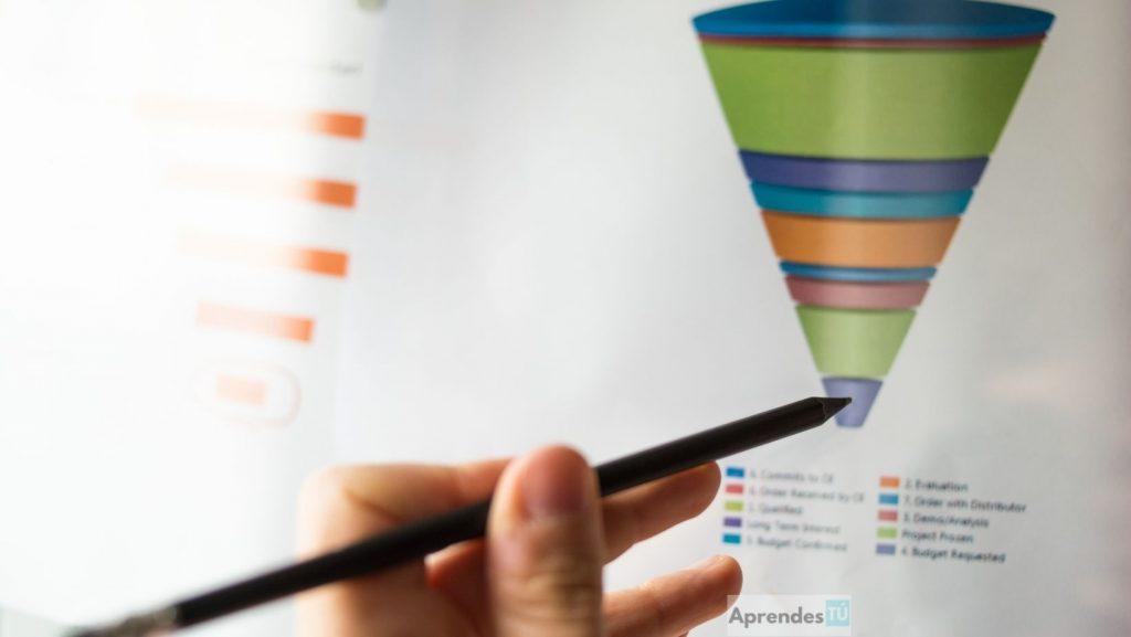 Atrae con un embudo de ventas en Network Marketing
