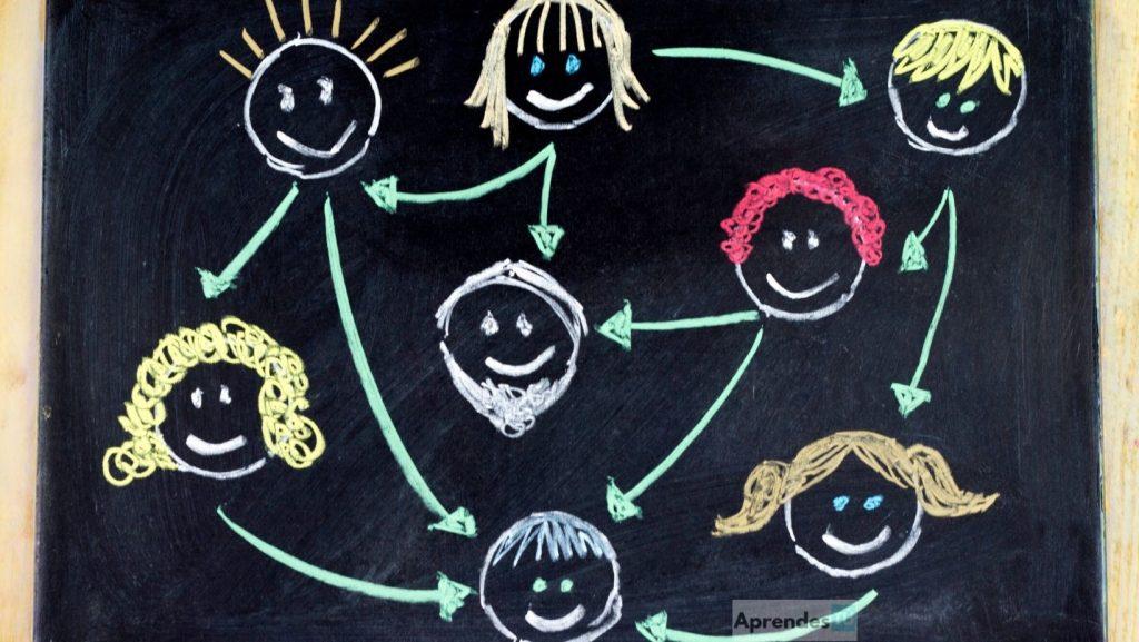 Tipos de redes de contactos